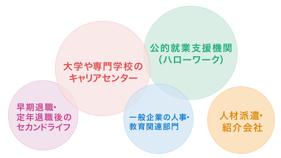 キャリアコンサルタント図